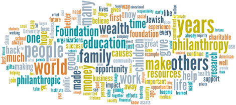 Word Cloud of recurring themes in Giving Pledge commitment letters
