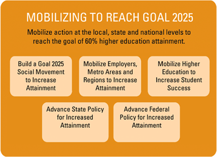 Mobilizing to Reach Goal 2025