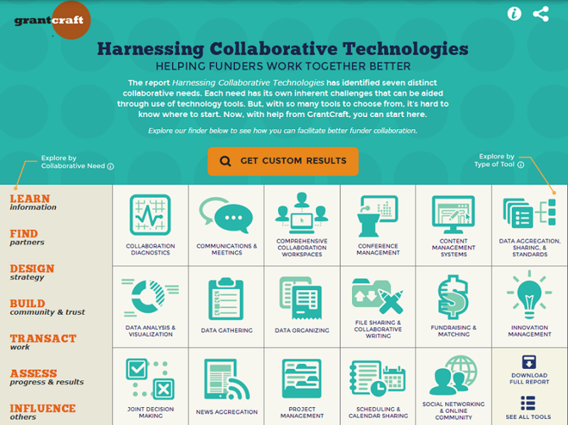Harnessing Collaborative Technologies_crop